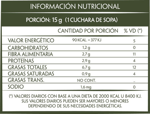 mix semillas molino cerrillos sésamo chia lino girasol 125g