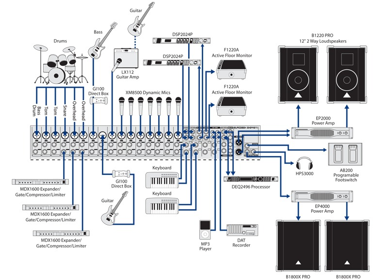 powered mixer wiring diagrams    mixer    behringer xenyx xl 3200 c fonte interna r  7 000     mixer    behringer xenyx xl 3200 c fonte interna r  7 000