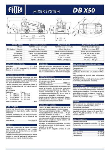 mixer hormigonero autocargable fiori db-x50! precio anticipo
