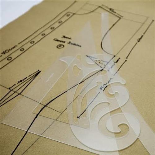 modelagem manual