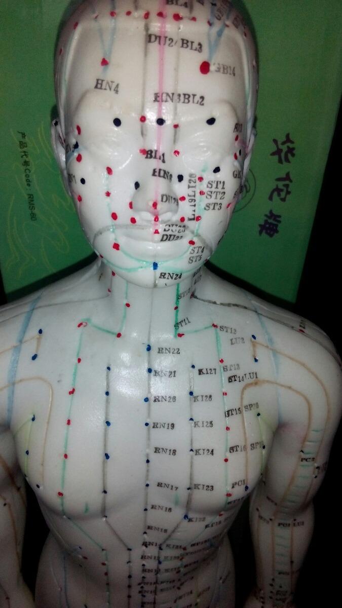 Las ideas acerca de dolor de espalda causas emocionales