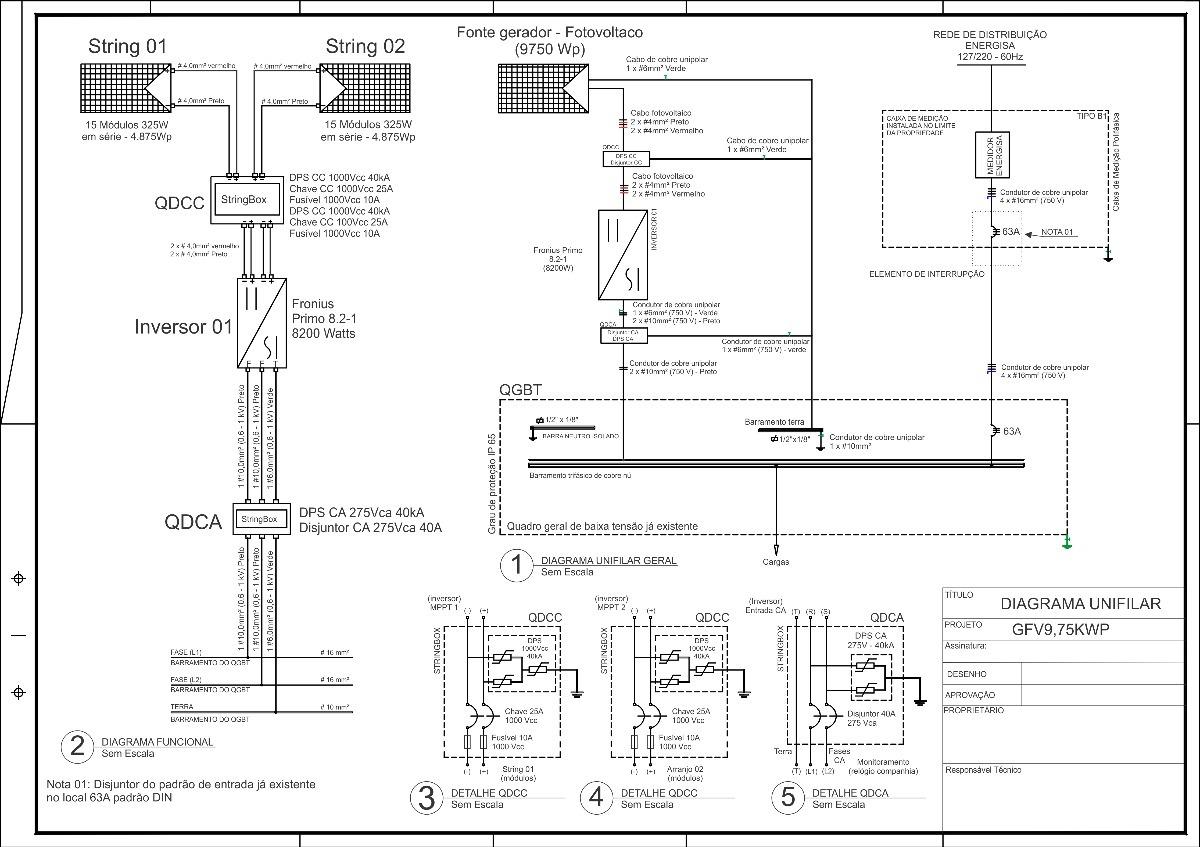 Modelo Projeto Homologa 231 227 O De Energia Fotovoltaica 09