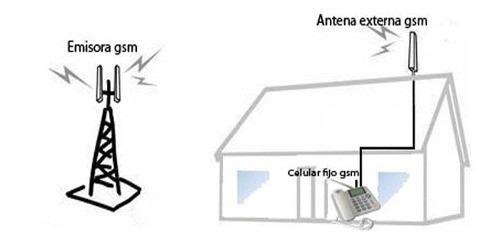 modem 3g / celular zte gsm liberado zona rural ant. desmonta