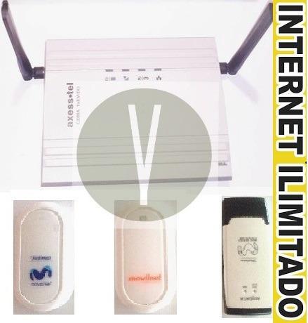 modem -axess-tel descarga sin limites