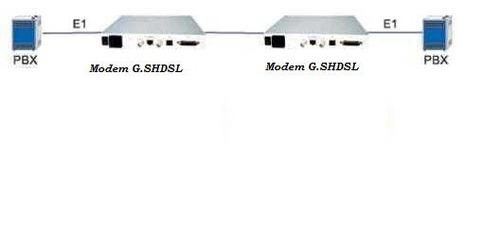 modem g.shdsl pasa e1 x1 linea directa lp internet telefonia