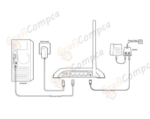 modem router inalambrico adsl 150mbps tp-link td-w8901n