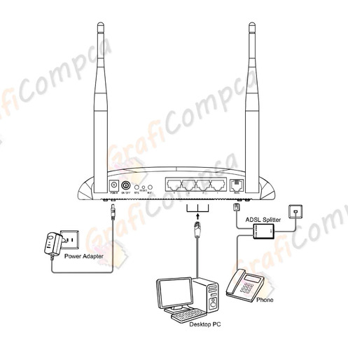 modem router inalambrico adsl 300mbps tp-link td-w8961n