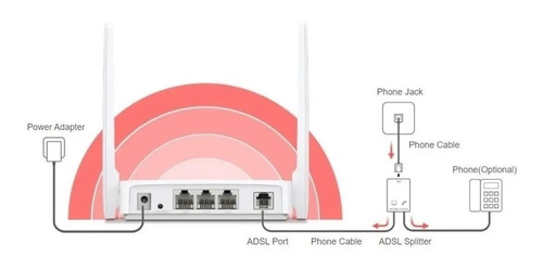 modem router tp-link aba cantv wifi mercusys internet dlink