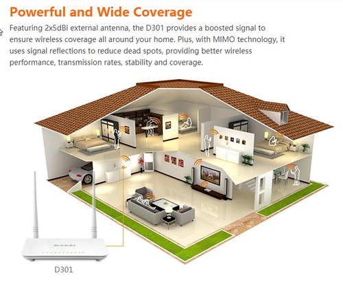 modem router wifi 4 ports adsl speedy arnet