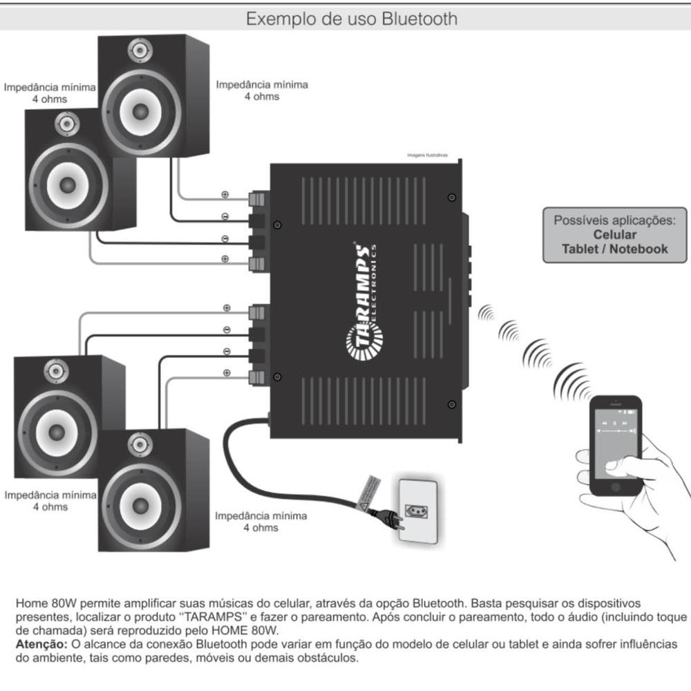 ba744fefc1 Módulo Amplificador Taramps Home 80w Rms 4 Ohms 4 Canais - R  249