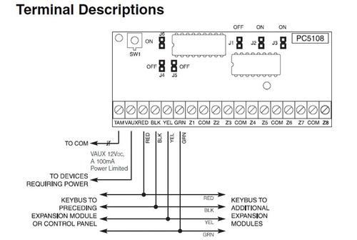 módulo de expansão 8 zonas powerseries pc5108  dsc