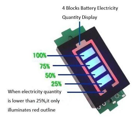 Kết quả hình ảnh cho modulo indicador de bateria