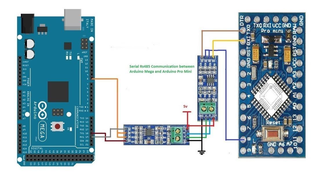 Modulo Max485 Rs485 Ttl Comunicaciones Arduino Modbus