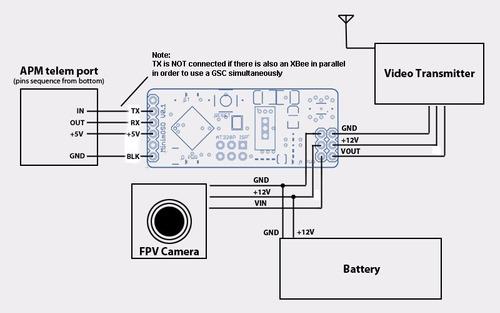 modulo osd minimosd, fpv racer drone apm, pixhauk compatible