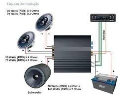 modulos 3 canais mono stereo 280wrms