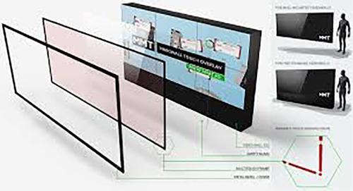 moldura frame touch screem 60 polegadas para espelho magico