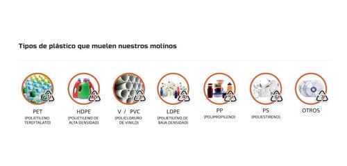 molino para plasticos, de 10, 20 y 40hp nuevos desde