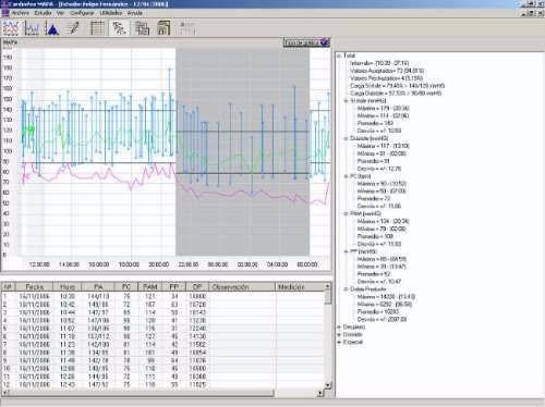 monitor ambulatorio de presión arterial m.a.p.a