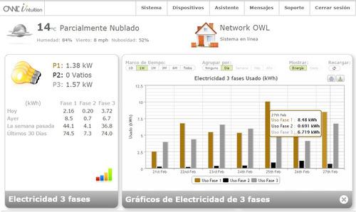 monitor de electricidad owl intuition lc trifásico 200 amp