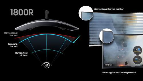 monitor gamer curvo samsung lc24fg73fqlx 24' 144hz 1ms fhd