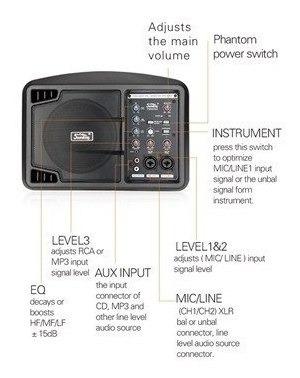 monitor parquer activo 150w retorno adaptable