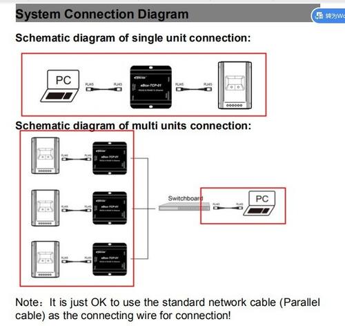 monitor remoto rs485 ebox-tcp-02 p/ controlador carga epever