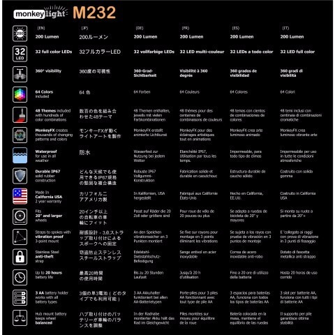 monkey light m232
