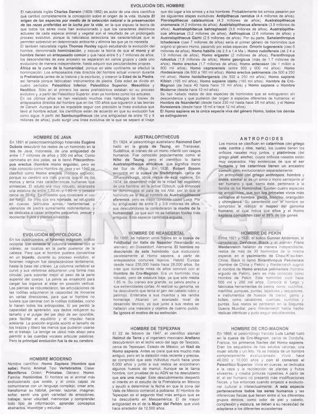 Monografias Escolares, Biografias, Mapas Y Esquemas 2018 - $ 99.00 ...