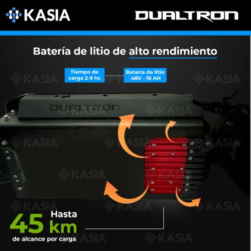 monopatin electrico minimotors dualtron speedway mini 4 pro