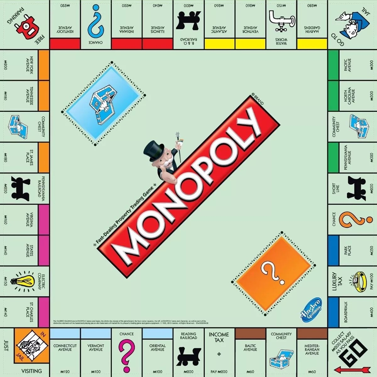 Original Monopoly Atlantic City