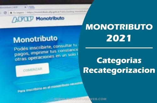 monotributo-uber-rappi-pedidos ya- iva-certificaciones