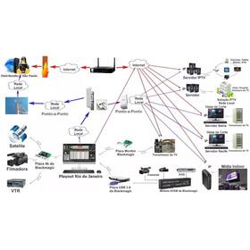 Montar Uma Emissora De Televisão Comunitária