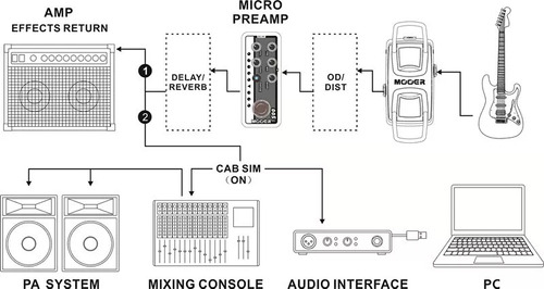 mooer micro preamp 011 cali-dual mesa boogie dual rectifier