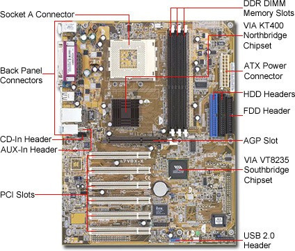 DRIVERS FOR ASUS A7V8X-X
