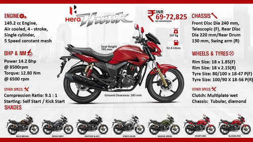 moto hero hunk 150 14.5 hp 0km 2017 india hot sale