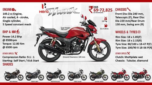 moto hero hunk 150 14.5 hp i3s 0km 2018 start stops al 07/12