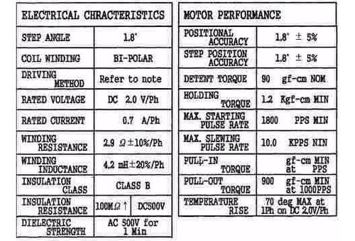 motor de passo nema 14 diversas marcas e mod alta qualidade!