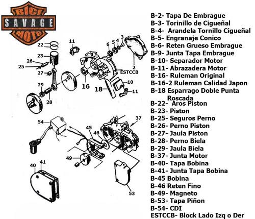 motor para bicicleta 80cc golden kit p/ armar tu bicimoto *