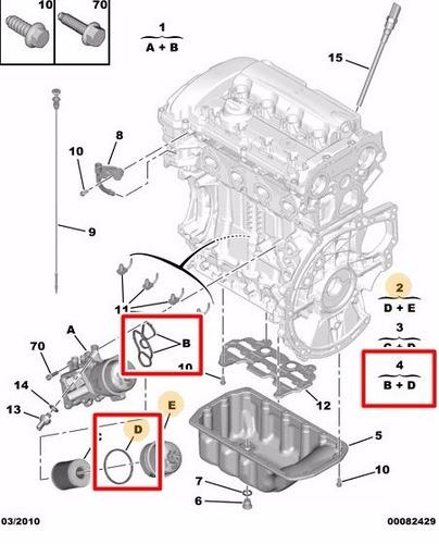 motor peugeot junta
