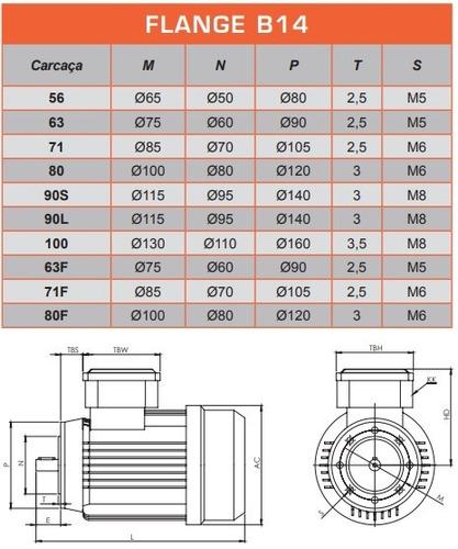 motor trifásico romak 0.25 cv 63 b14 flange cdin