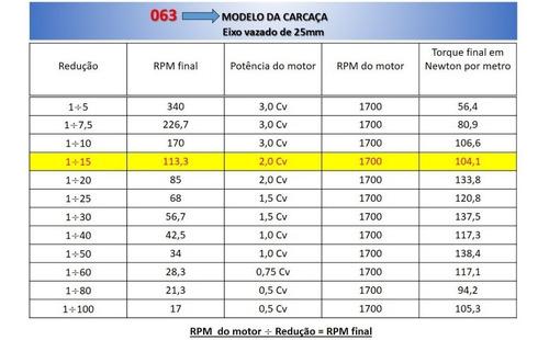 motoredutor q63 1/15 c/ motor 2 cv trifásico romak