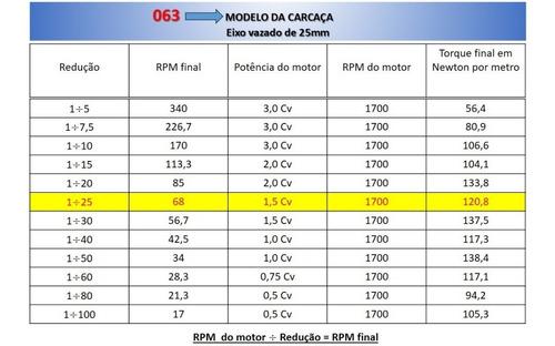 motoredutor q63 c/ motor trifásico 1 1/2 cv - redução 1/25