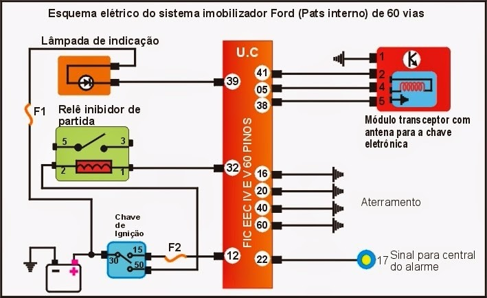 Original further Hqdefault together with Hyundai Accent Fuse Box Instrument Panel Drivers Side together with Ford Escape Sel L Cyl Turbo Ffuse Interior Part likewise F. on ford flex fuse box diagram