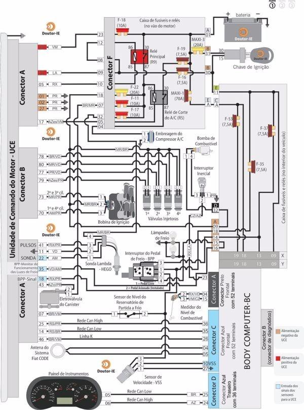 Motores Flex - Fiat E Ford