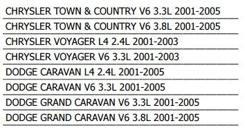 motoventilador caravan 2001 - 2005 l4 / v6 2.4 / 3.3 l xkp
