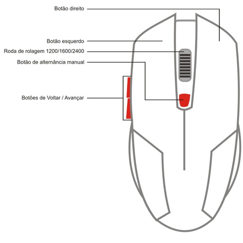 mouse g17 óptico gamer onn 2400 dpi mato grosso