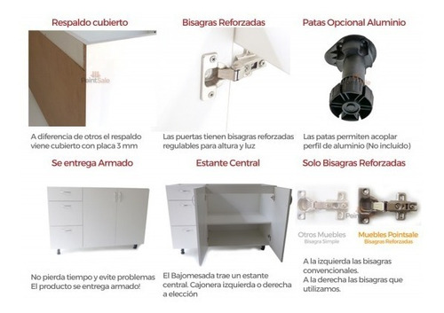 mueble para cocina bajo mesada 1,2 m en melamina 18mm linea premium - netpointsale