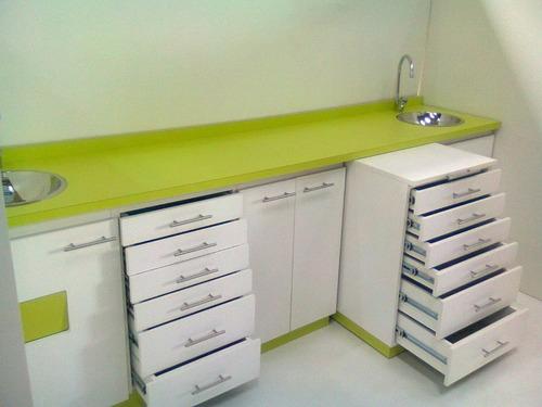 muebles clinicos odontologicos y especialidades medicas