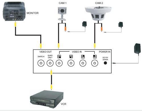 Circuito Cerrado : Multiplexor p circuito cerrado de television camaras