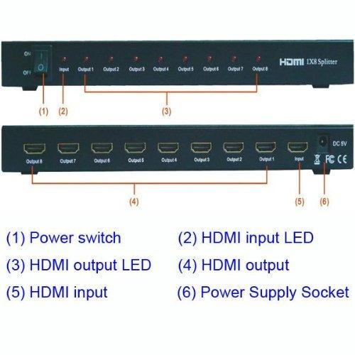 multiplicador splitter hdmi 1x8 1 entrada 8 salidas